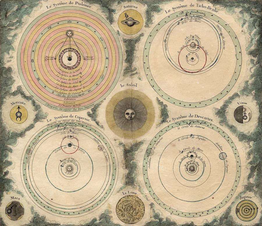 Quatres Repr 233 Sentations Du Monde Ptol 233 M 233 E Tycho Brah 233