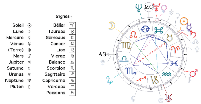 horoscope.png