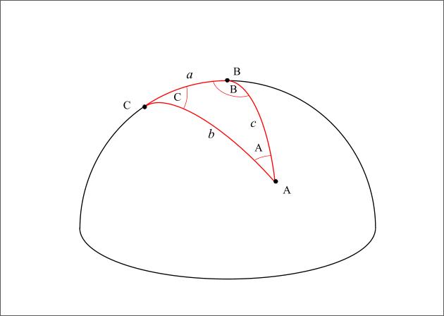 trigonometrie spherique