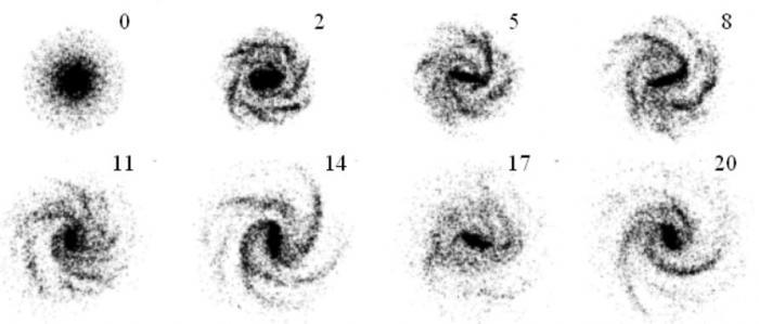 comment dessiner une galaxie