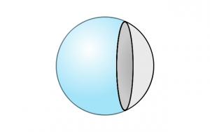 Miroir concave miroir convexe for Miroir concave convexe