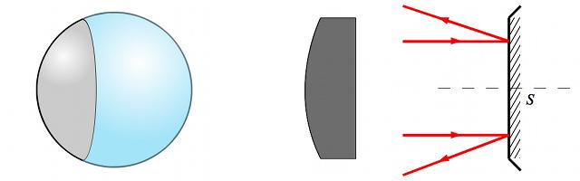 D finitions page pour l 39 impression for Miroir divergent