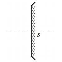 R sum for Miroir divergent