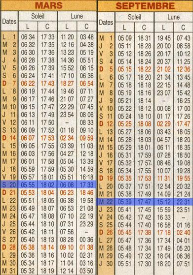 Le calendrier de la poste page pour l 39 impression - Heure de lever et coucher de la lune ...