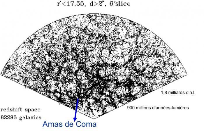 Rencontres astronomiques du haut buech